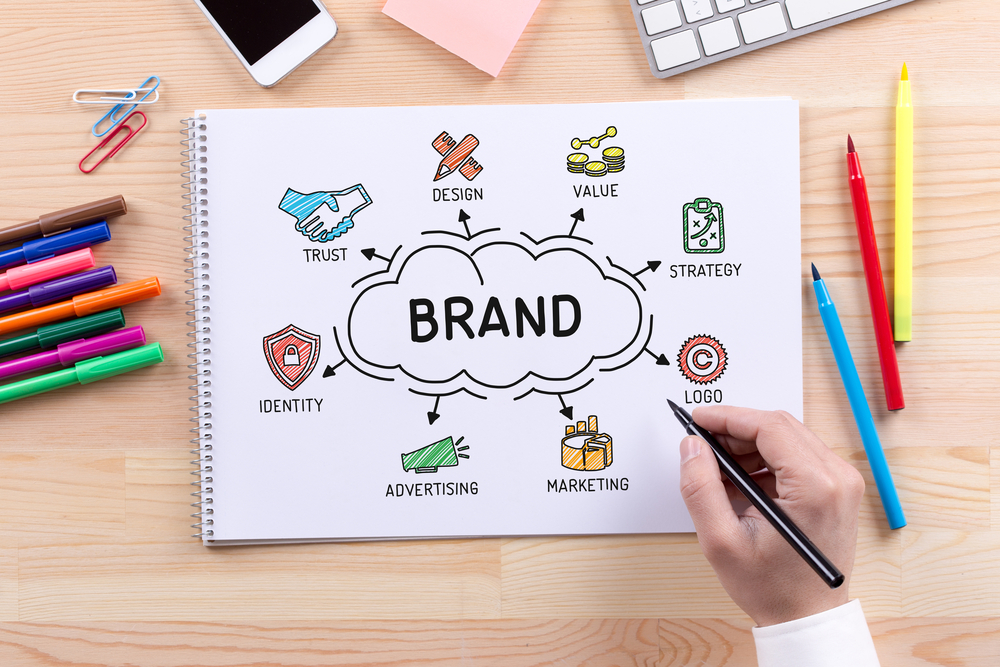 Advantages Of Branding In 2019 - Work Warriors